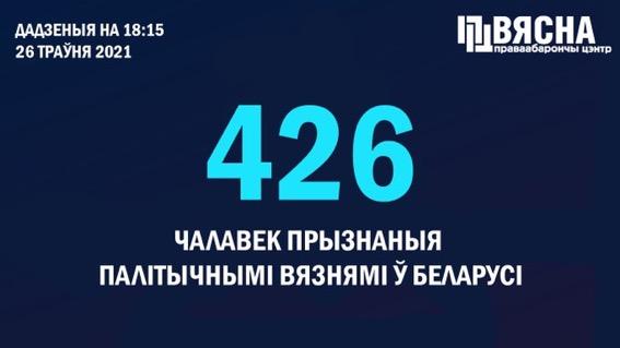 Bélarus : soutien à la société civile, respect des droits humains et libération des prisonniers politiques